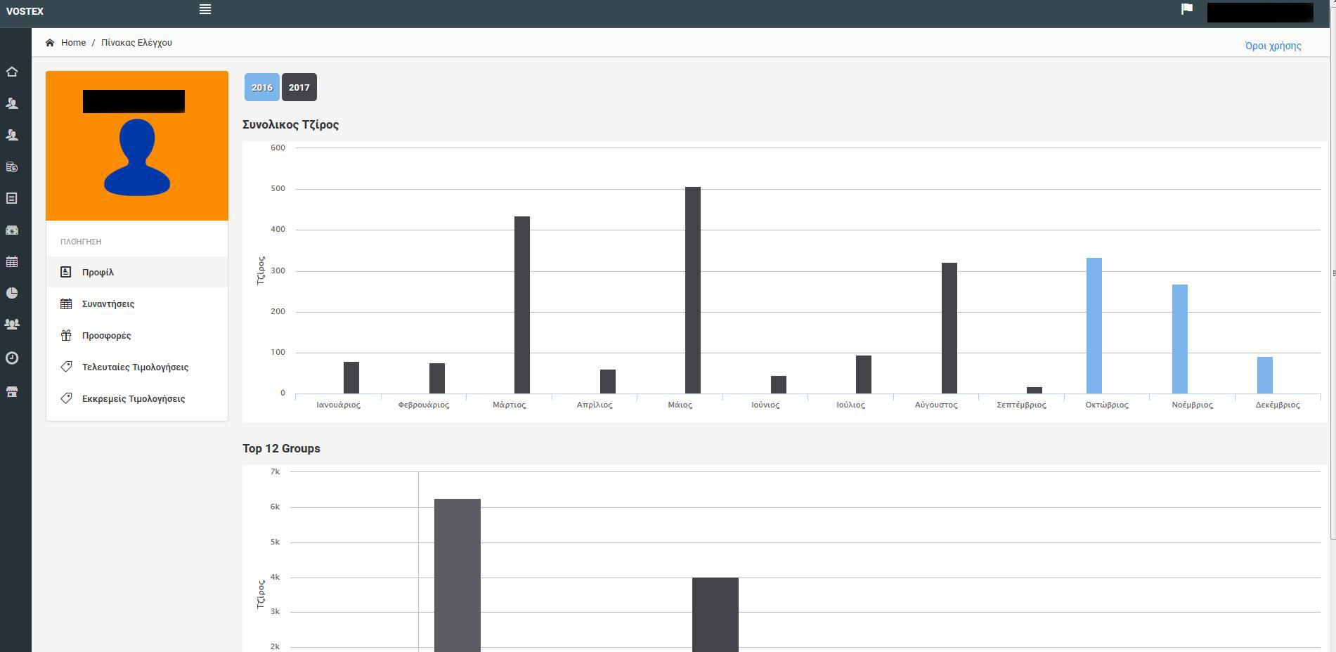 vostex charts